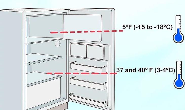 Kiểm tra nhiệt độ tủ lạnh