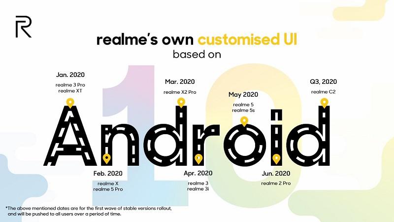 Lộ trình cập nhật ColorOS 7 cho các smartphone Realme