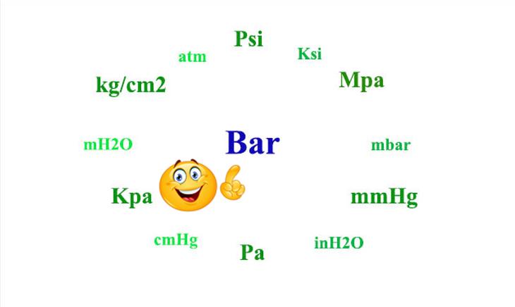 Bar là gì?