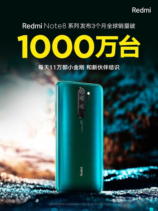 Dòng Xiaomi Redmi Note 8 đạt doanh số 10 triệu chiếc sau 3 tháng bán ra
