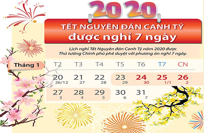Lịch nghỉ Tết nguyên đán - Canh Tý 2020