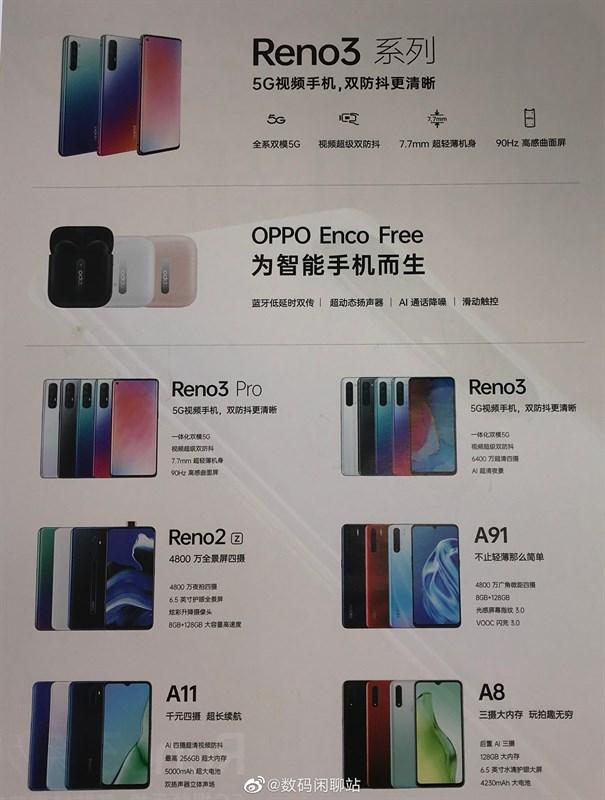 OPPO Reno3, Reno3 Pro, A91, A8 2020 rủ nhau xuất hiện trong poster, tiết lộ cấu hình và thiết kế