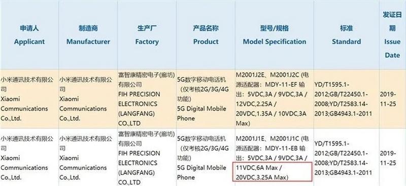 Xiaomi chuẩn bị chơi lớn, Mi 10 sẽ dùng chip Snapdragon 865, hỗ trợ sạc nhanh lên tới 66W