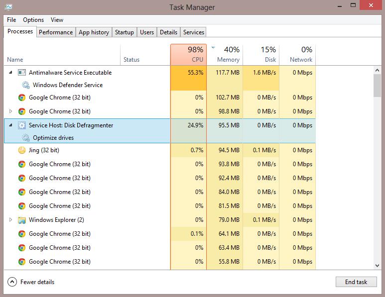 Lỗi CPU quá tải 99% 100%