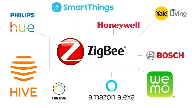 Các thiết bị dùng được Zigbee