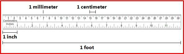 Thước là vật dụng phổ biến để đo đạc độ dài