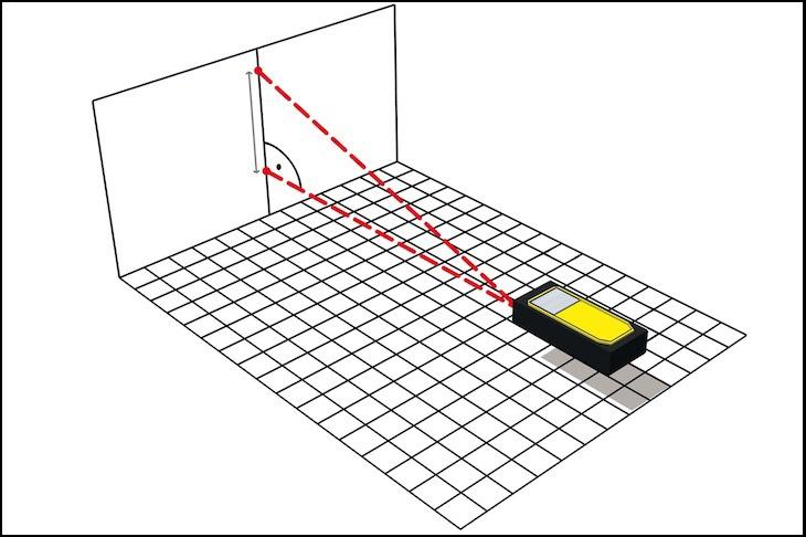 Kiểm tra độ chính xác của phép đo độ dốc