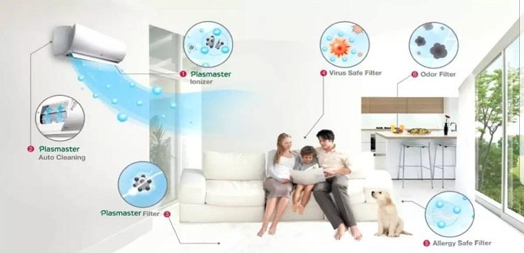 Top 7 máy lạnh có phát ion giúp hạn chế vi khuẩn, virus trong nhà