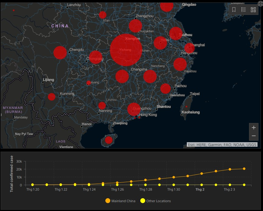 Biểu đồ thể hiện mức độ lây nhiễm toàn cầu.