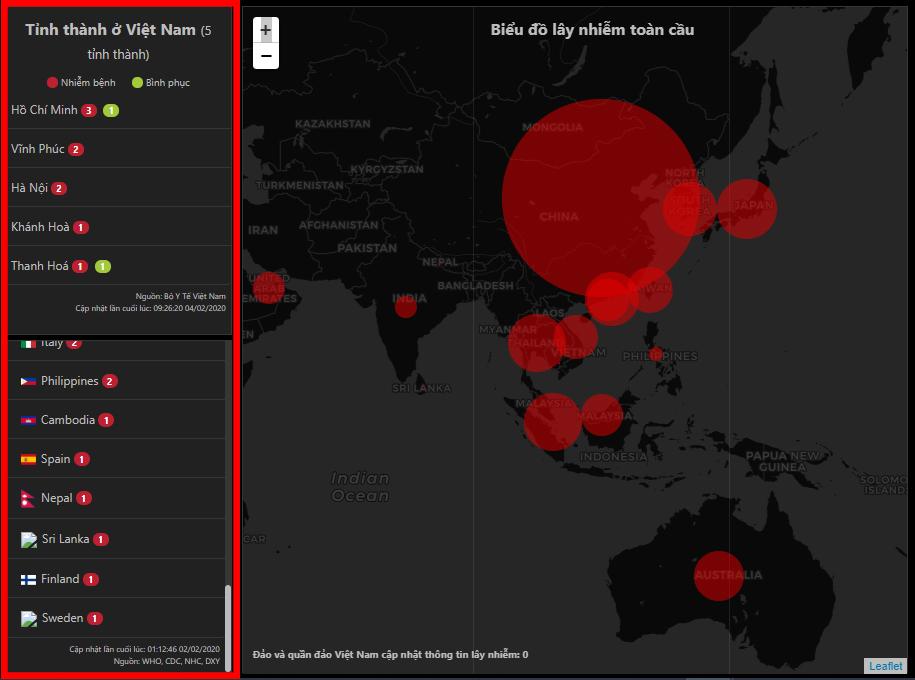 Hiển thị tình hình nhiễm bệnh và bình phục của các tỉnh thành Việt Nam và các quốc gia khác