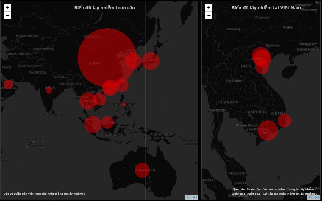 Biểu đồ hiển thị mức độ lây nhiễm toàn cầu và Việt Nam
