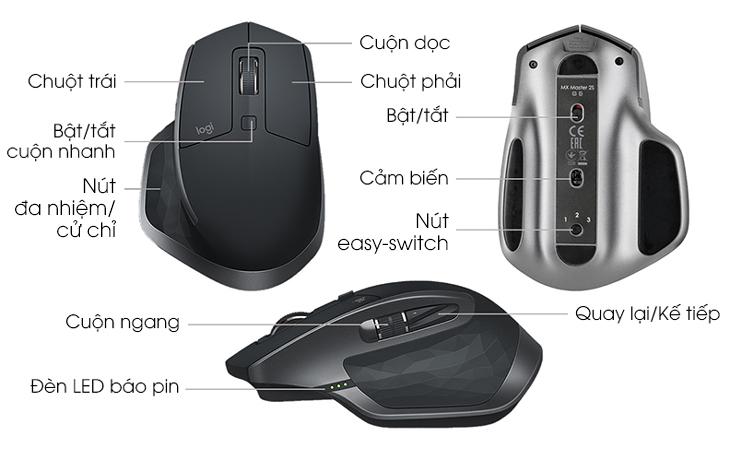Các nút nhấn trên chuột - Chuột không dây Logitech MX Master 2S Đen