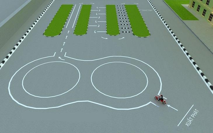 các thủ tục cấp, đổi lại bằng lái xe máy, xe ô tô tại TPHCM năm 2020