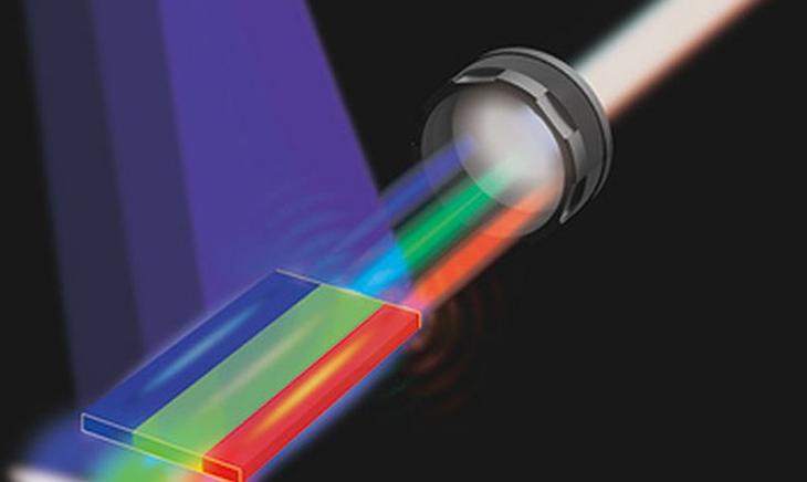 Tia laser là gì? Các loại tia laser, tác dụng và tác hại của tia laser - Laser bán dẫn
