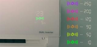 Tìm hiểu về khả năng lọc không khí trên máy lạnh LG dòng APF