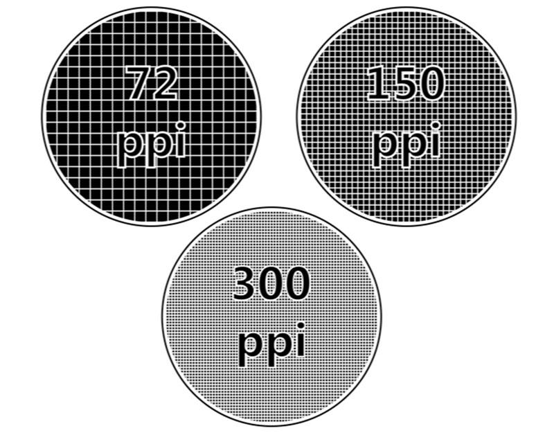 Màn hình phân giải thấp vs phân giải cao  Màn hình độ phân giải thấp VS độ phân giải cao – Bao nhiêu là đủ? ppi 800x628