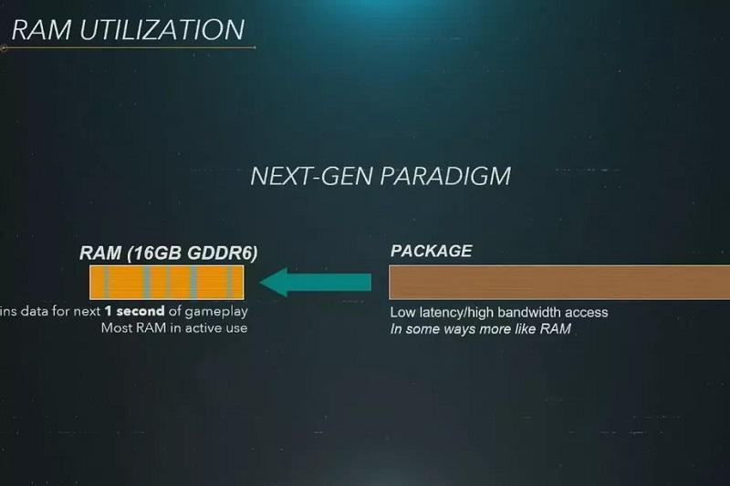 Sony công bố thông số cấu hình khủng của Playstation 5
