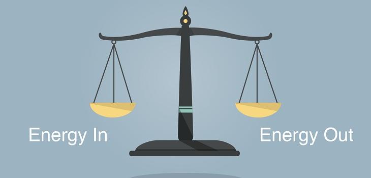 Cân bằng năng lượng - Energy Balance là gì?