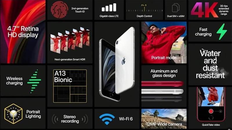 cấu hình của iPhone SE 2020