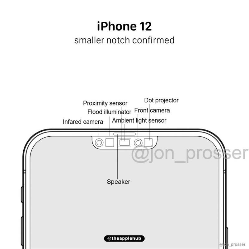 Sơ đồ phần notch trên iPhone 12