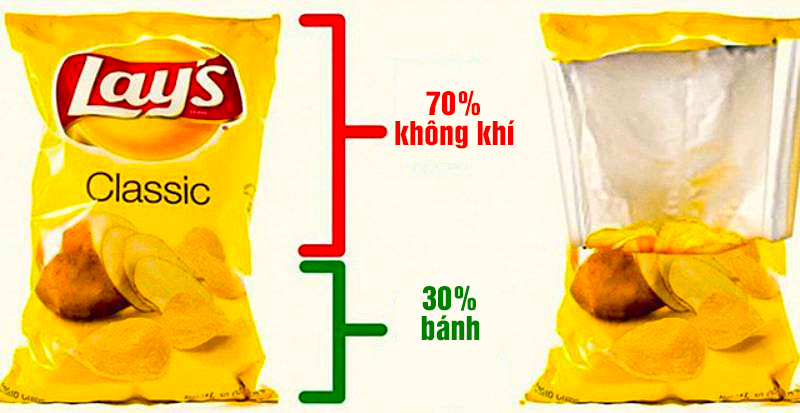 Snack Lay's thông thường có 70% không khí và 30% là bánh