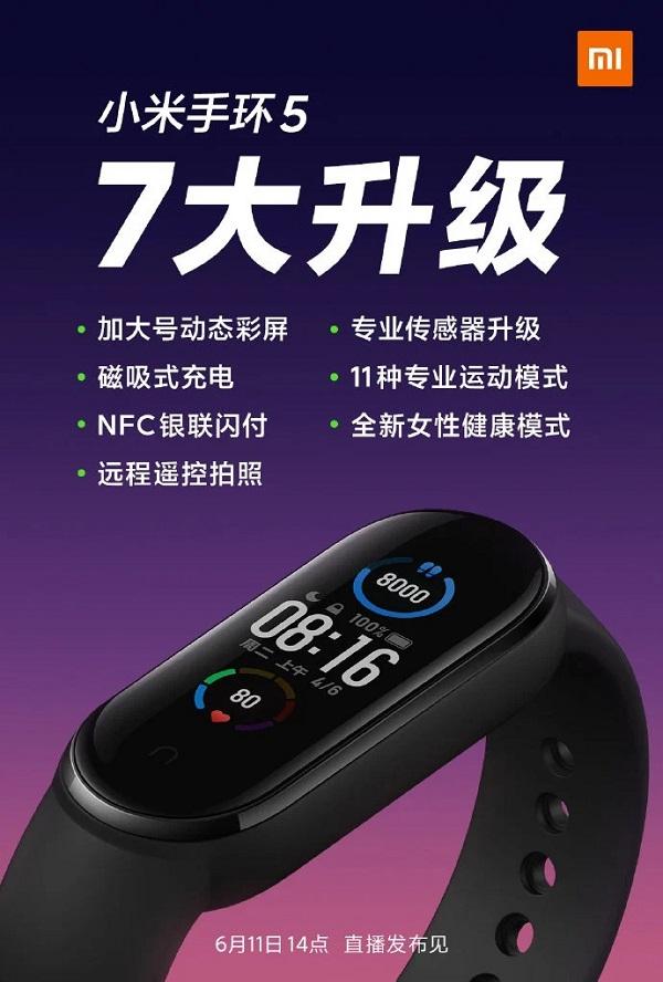 Giá rẻ nhưng Xiaomi Mi Band 5 sắp ra mắt sẽ đi kèm với 7 nâng cấp lớn, anh em vào xem là những gì nhé
