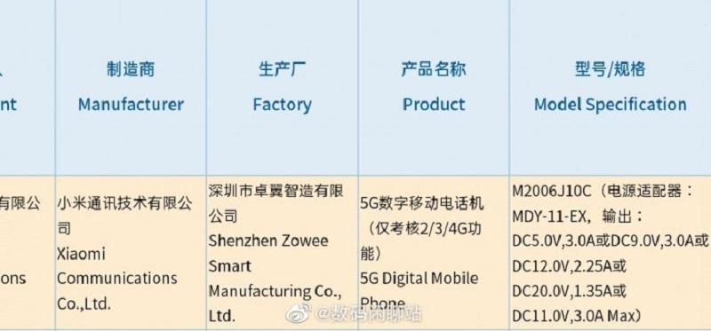 Xiaomi Redmi K40 sẽ được trang bị công nghệ sạc nhanh 33W - 286188