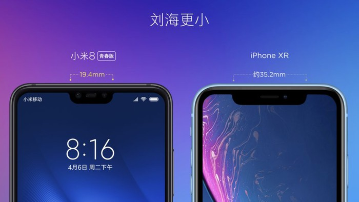 Xiaomi and iPhone