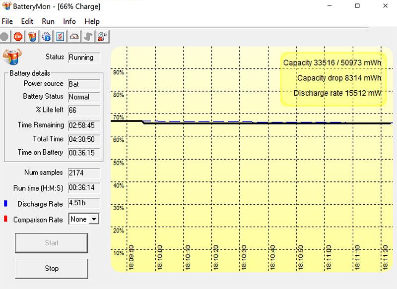 Đo thời lượng pin của Dell XPS 13 9300 bằng BatteryMon