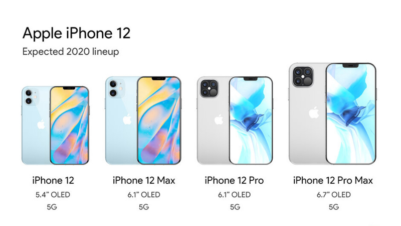 iPhone 12 line up
