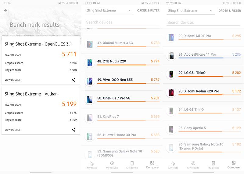 Điểm hiệu năng đo bằng 3D Mark của Samsung Galaxy Note20 Ultra