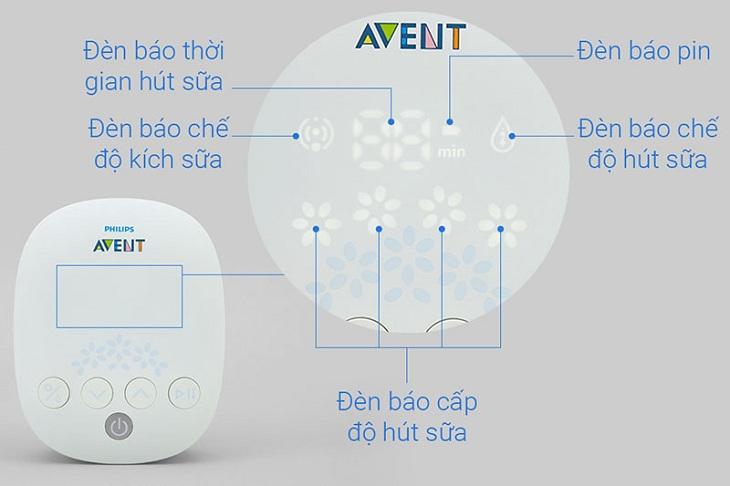 Bảng điều khiển LED dễ sử dụng