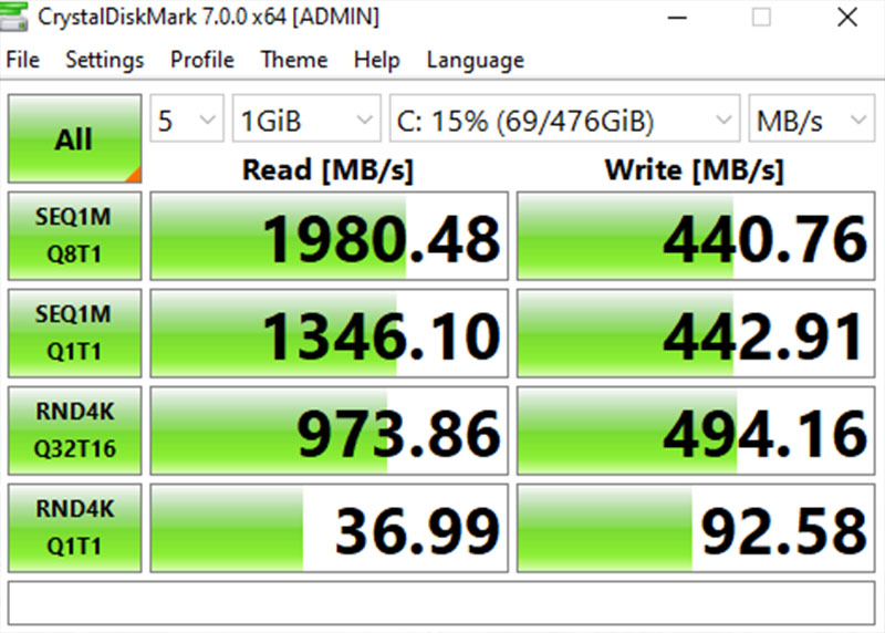 Measure read and write speed of 512 GB SSD hard drive