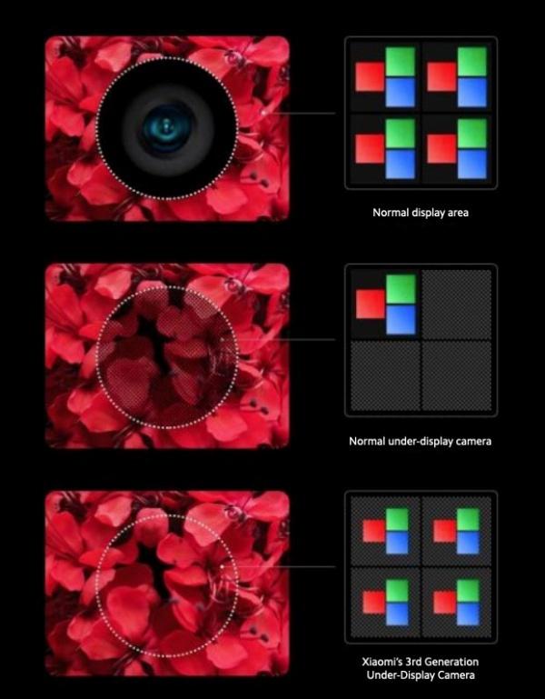 Công nghệ sắp xếp pixel mới của Xiaomi