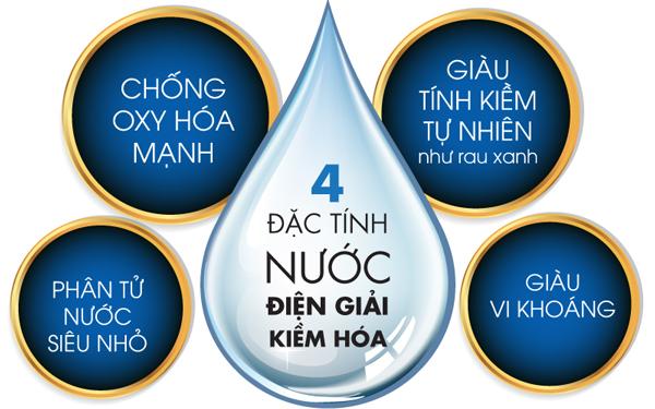 Máy lọc nước ion kiềm là gì? Có tốt không?