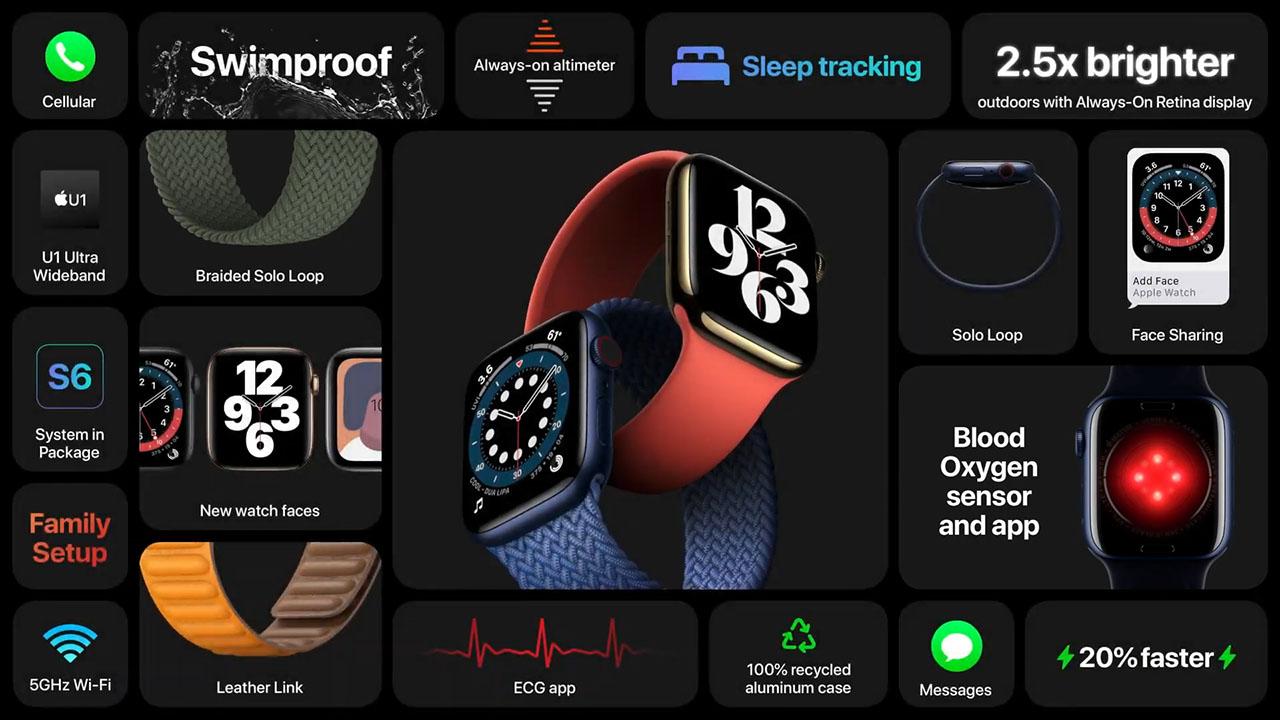 Toàn bộ những nâng cấp trên Apple Watch S6 lần này