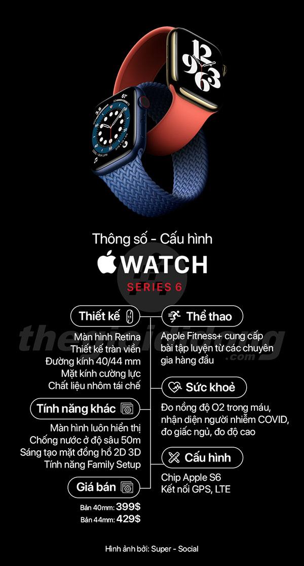 Thông số phần cứng của Apple Watch S6