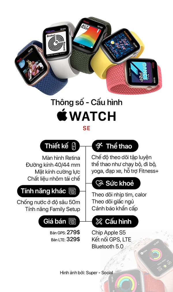 Cấu hình phần cứng của Apple Watch SE