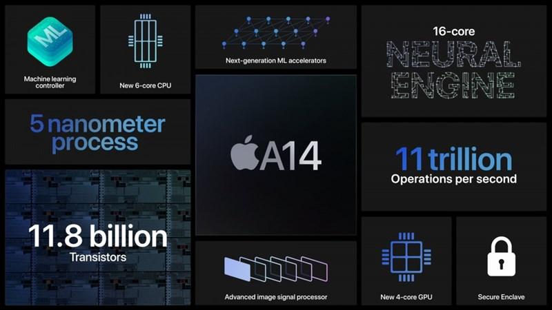 Chưa ra mắt iPhone 12 nhưng Apple đã công bố chi tiết chip Apple A14, vi xử lý đầu tiên trên thế giới sản xuất theo quy trình 5nm