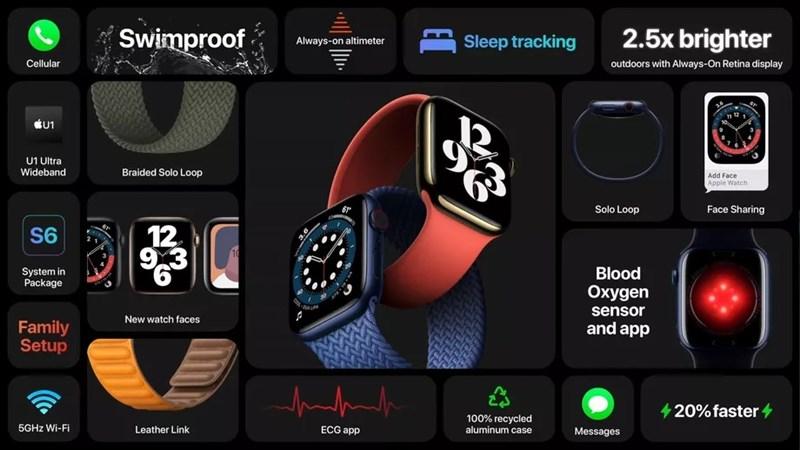 Apple Watch Series 6 là chiếc Apple Watch đầu tiên sử dụng chip U1 và đây là cách mà U1 có thể được sử dụng
