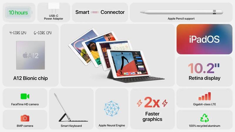 iPad Gen 8