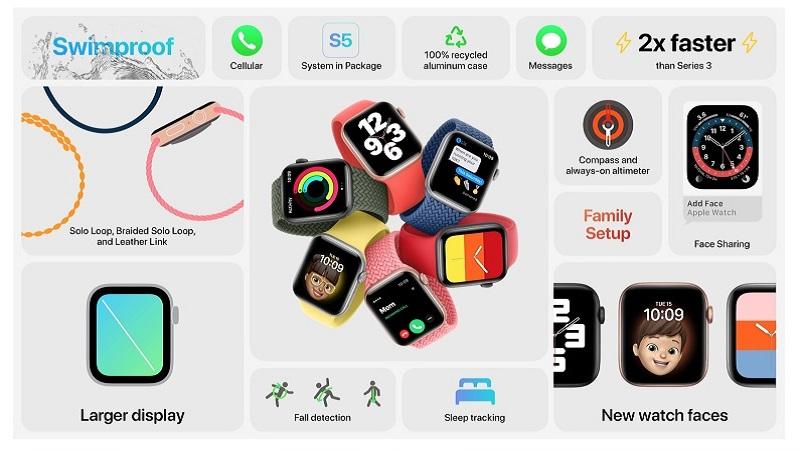 Apple Watch mới