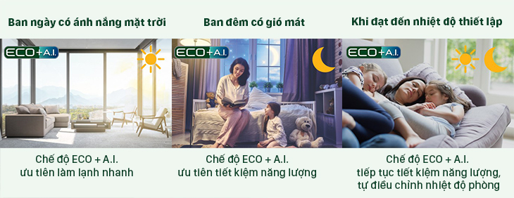 Cơ chế hoạt động của chế độ ECO kết hợp A.I.