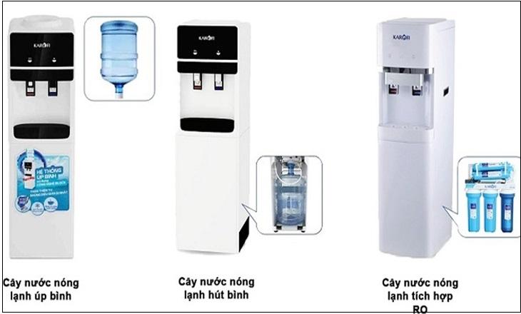 Dựa vào nguồn cấp nước cho máy