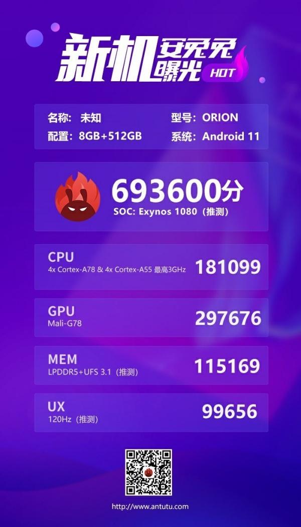 Điểm AnTuTu của Exynos 1080