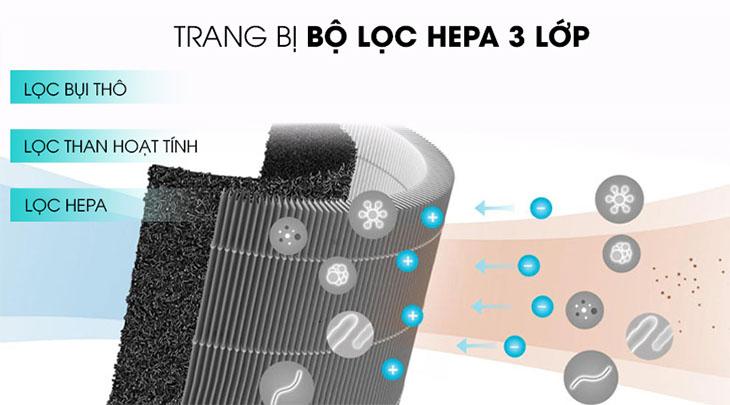 Bộ lọc HEPA 3 lớp giúp lọc sạch, khử mùi hiệu quả