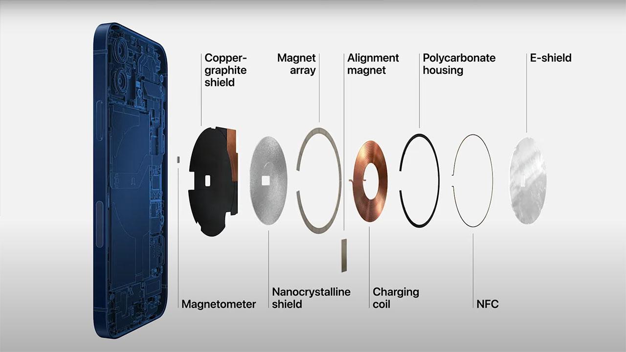 iPhone 12 được tích hợp công nghệ sạc không dây MagSafe