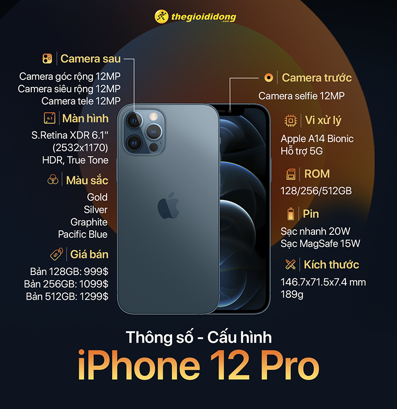 Bảng cấu hình chi tiết của iPhone 12 Pro
