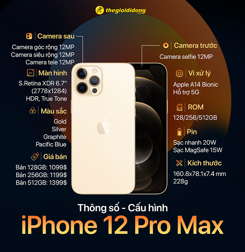 Tóm tắt toàn bộ mọi thứ về iPhone 12 Pro Max