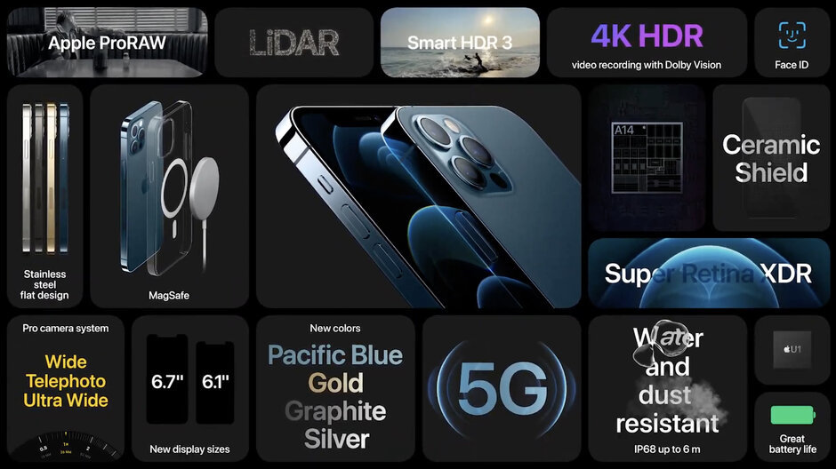 iPhone 12 hỗ trợ 5G